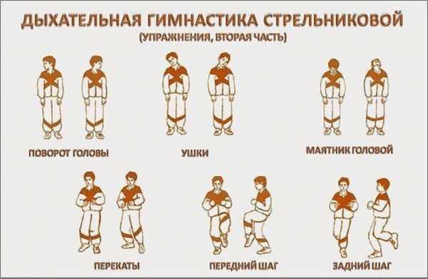 Дыхательная гимнастика при неврозе и депрессии